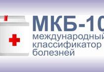Классификация цистита по МКБ 10