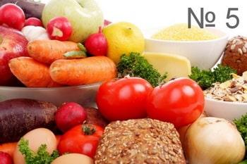 питательные продукты